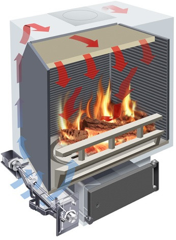 Woodbox® technológia kandalloshop